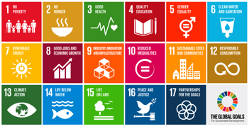 The Global Goals of the United Nations to be attained by 2030.
